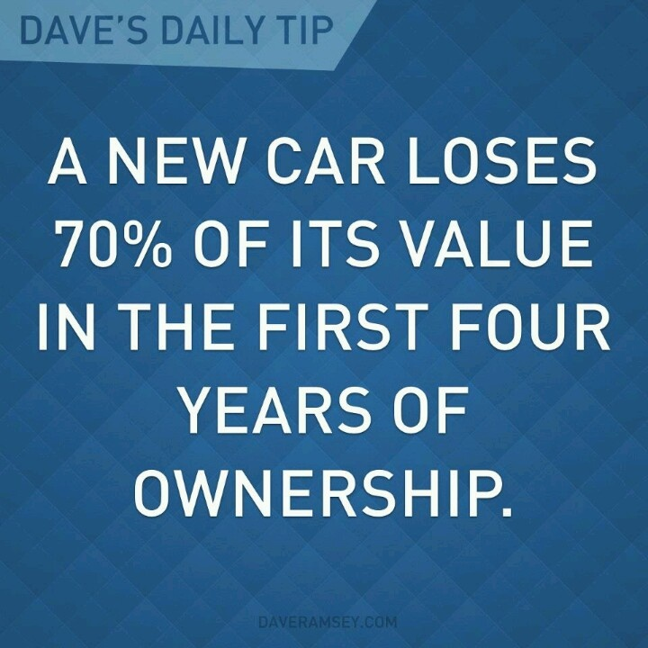 Buying Used Car Dave Ramsey