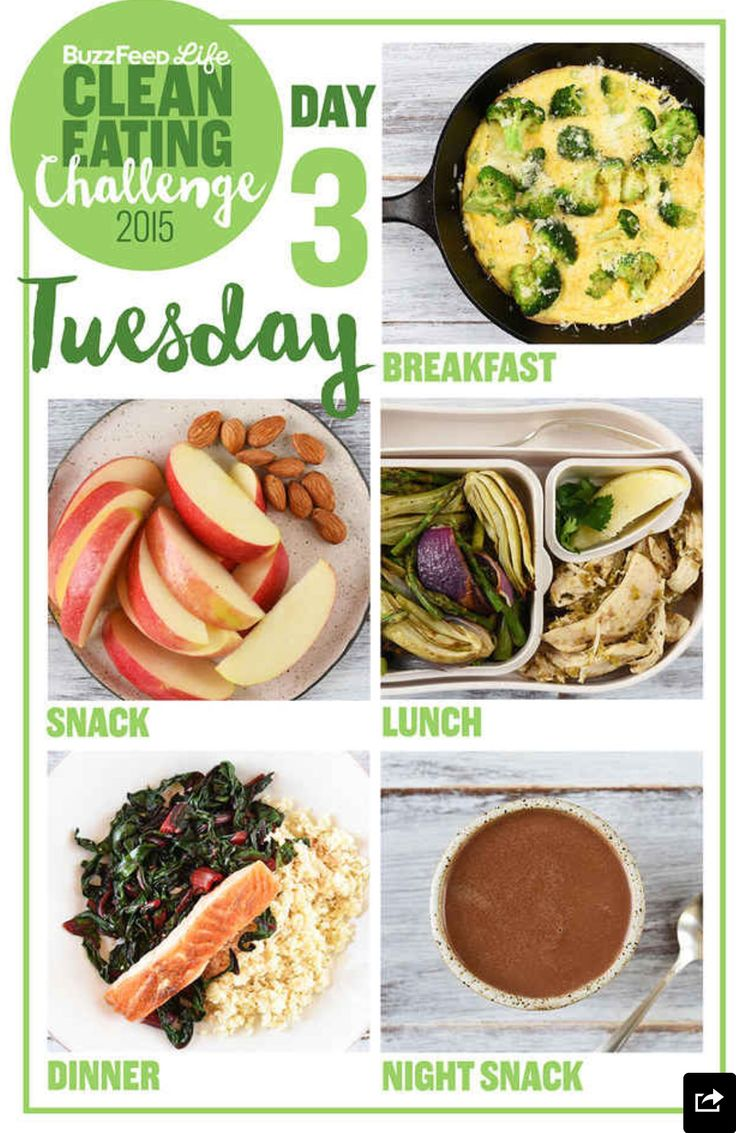 Buzz Feed clean eating challenge