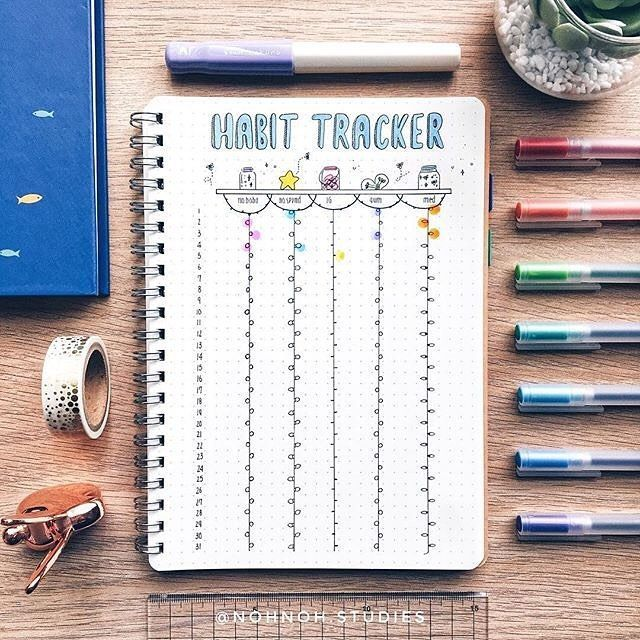 If you're not already a huge fan, you MUST check out Sarah Noh.studies page. Every post is simple and gorgeous.⠀ .⠀ .⠀ My habit tracker for this month: strings of lights 💡 each bulb lights up for the days the habit was accomplished. Here I'm using tombow play color dot pens to light up th… #cartoon #coloring #pages