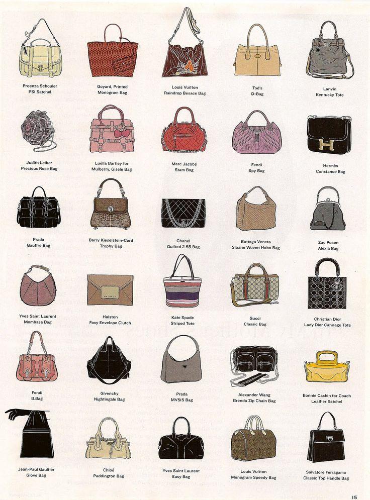 Mi Planeta & Mi Rincón: los bolsos y sus nombres//Signature Handbags