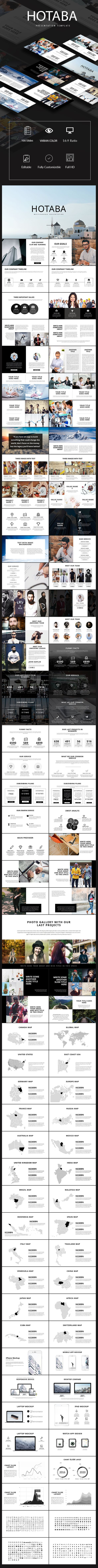 Hotaba Presentation Template (PowerPoint Templates)