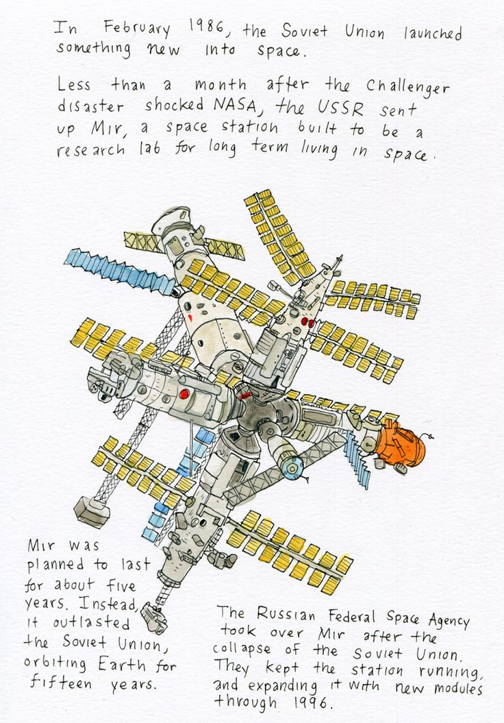 Places You Can No Longer Go: Russian Space Station Mir | Atlas Obscura