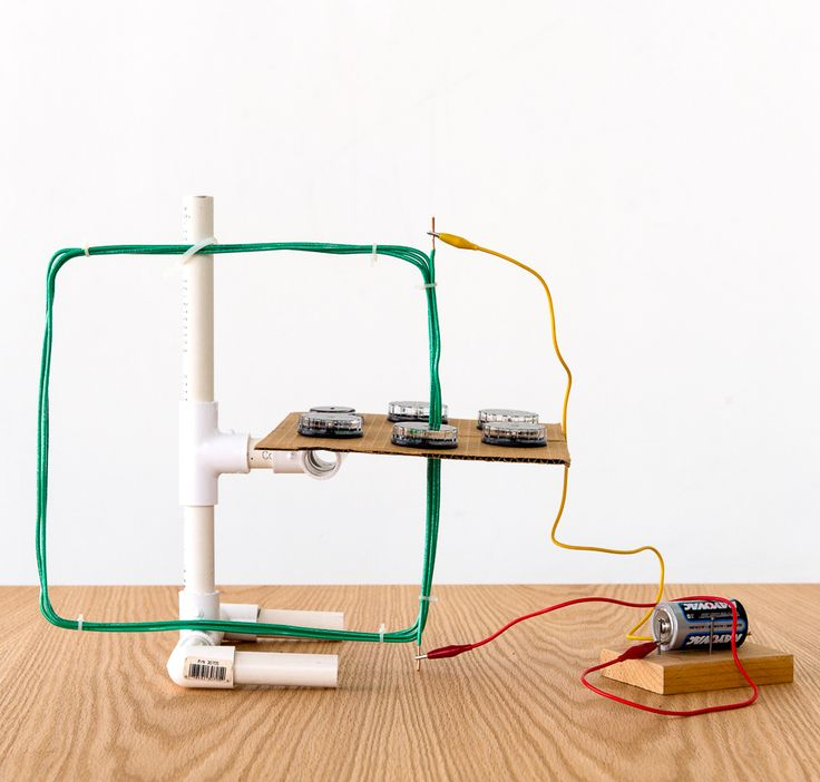 Trendy Documents
