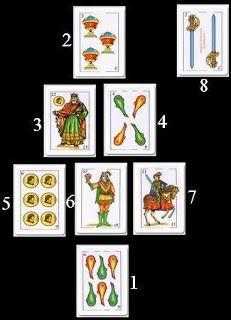 completa tirada de tarot gratis con baraja española para averiguar ... Wie funktioniert das Tarot Kartenlegen? | www.onlinetarotkartenlegen.de/