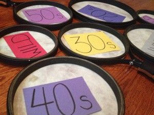 Here's another game that I use with groups from time to time. This game can be adapted to be used with different ages and there are endless adaptations for categories. For this post I will be shari...
