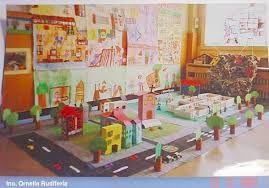 Risultati immagini per linee di livello bambini geografia con il cartoncino