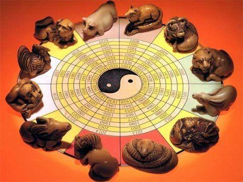 Ваш источник энергии и жизненной силы согласно знаку восточного гороскопа / Мистика