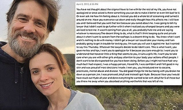 Jim Carrey's ex's note years before her suicide | Daily Mail Online
