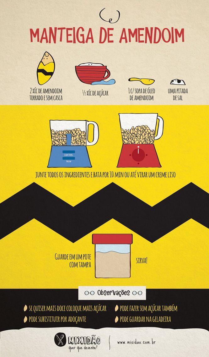 infográfico receita manteiga de amendoim caseira