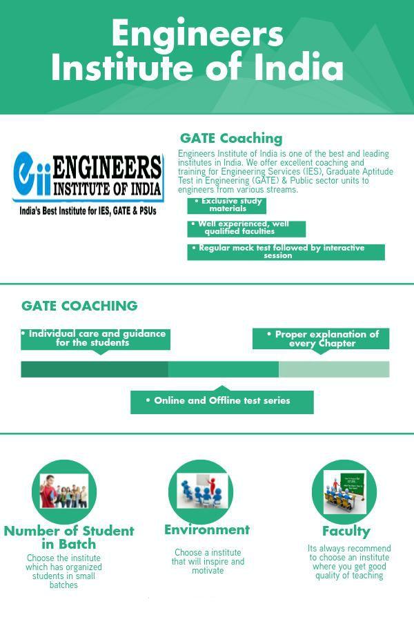 GATE Coaching, Best GATE Coaching, GATE Coaching Institute, Best GATE Coaching Institute, GATE Coaching in Delhi, best gate coaching in Delhi, gate coaching institute in Delhi, coaching institute for GATE, best coaching institute for GATE