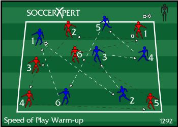 Soccer Drill Diagram: Speed of Play Warm-up