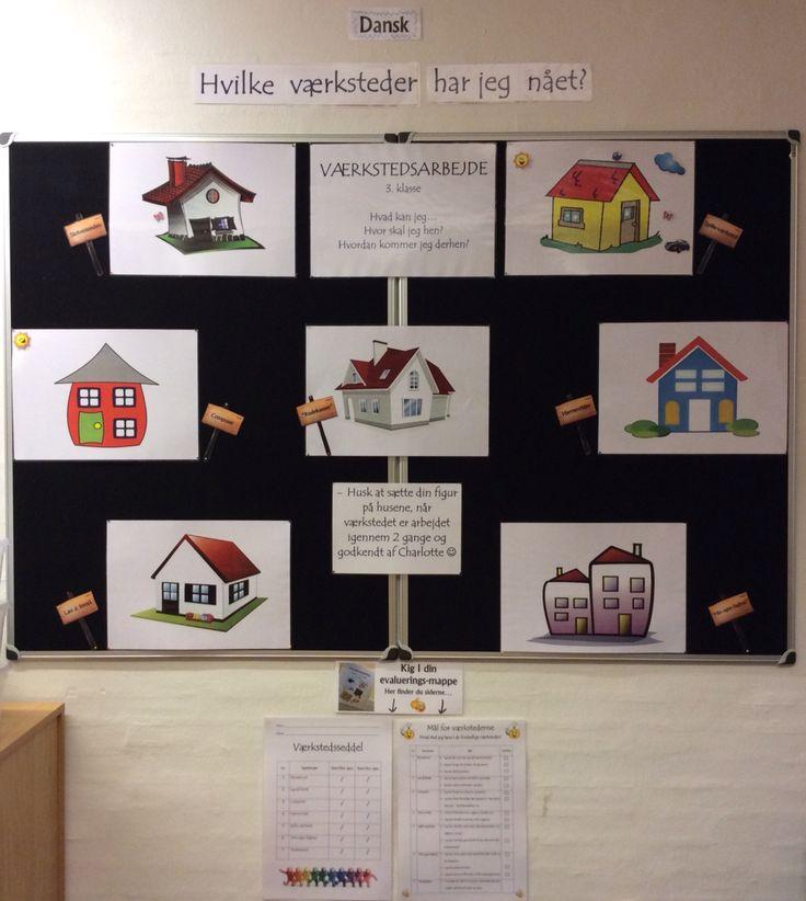 Herunder husene ses værkestedssedlen og målene for hvert værksted ...