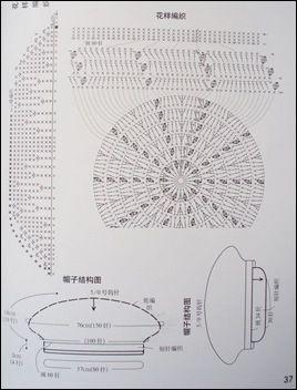 beret pattern
