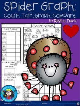 $ Spider Graph: Count, Tally, Graph and Compare Numbers. Enjoy! Regina Davis aka Queen Chaos at Fairy Tales And Fiction By 2.