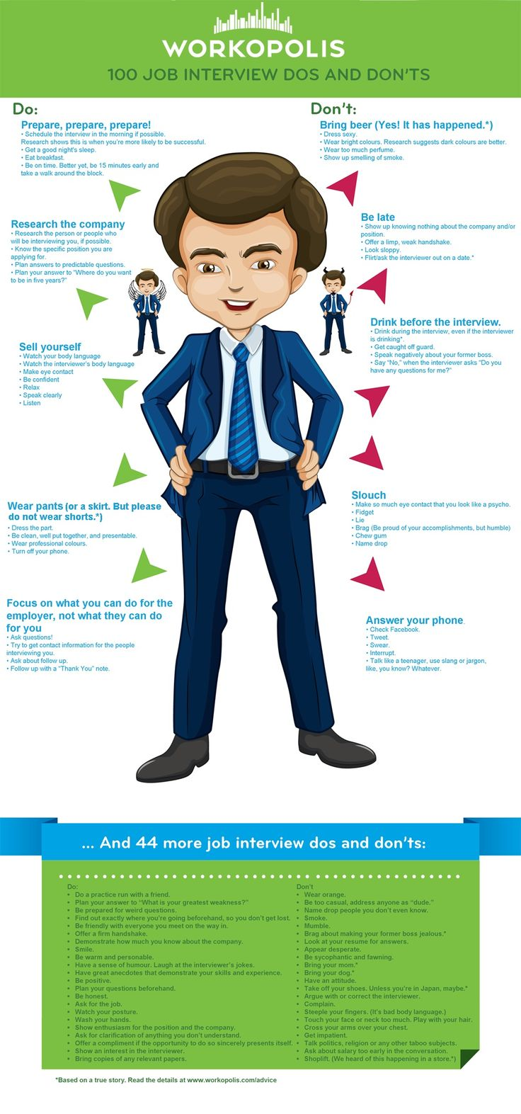 100 job interview dos and don u2019ts  infographic