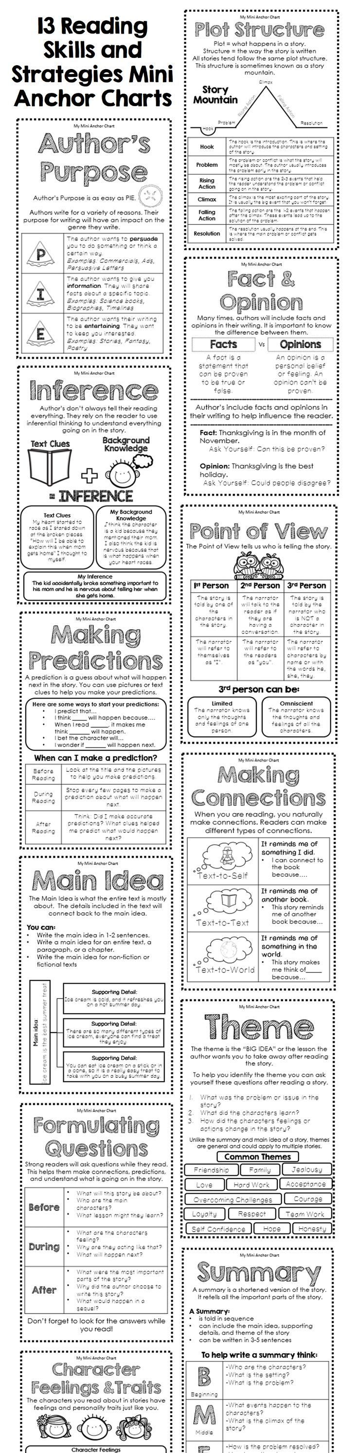 These mini anchor charts are a great addition to your interactive reader's notebook. Each anchor chart gives an explanation of a reading strategy or skill. Students can glue them in their journal for quick and easy reference while they are independently reading.