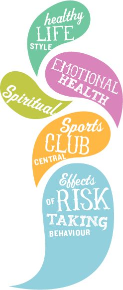 Risk Taking Behaviour Young people often take more risks than adults for many reasons and the potential for risk taking increases in certain settings and in certain situations. Young people are more likely to take risks such as getting drunk, fighting, smoking, partying with no adult supervision and having unsafe or unwanted sex.  Here is information on the effects of some risk taking behaviours and some useful websites that will give you all the information you need to make informed…