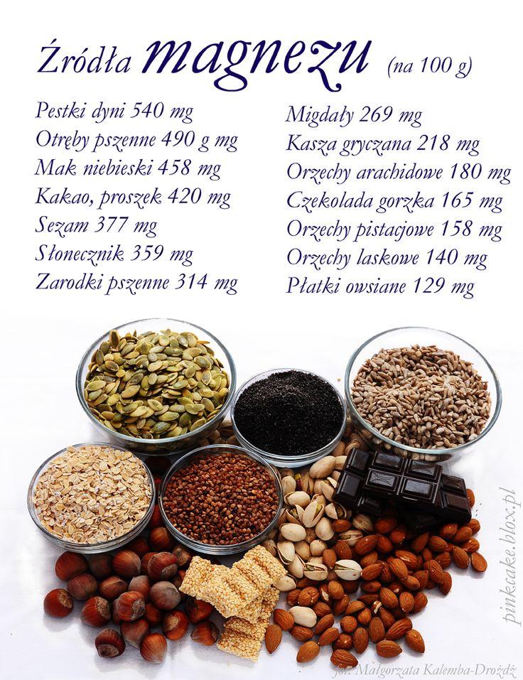 Pokarmowe źródła magnezu, pinkcake.blox.pl, trochę inna cukiernia, Małgorzata Kalemba-Drożdż