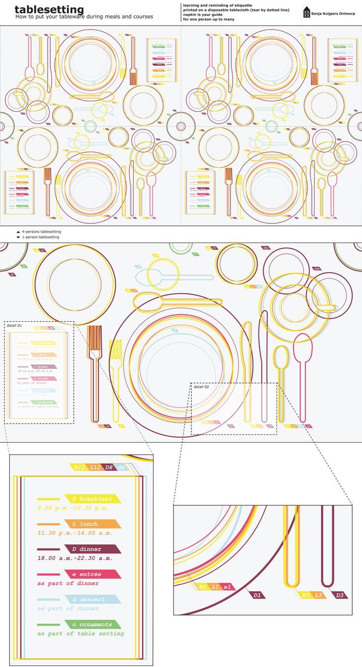 テーブルセッティングがわかるインフォグラフィック