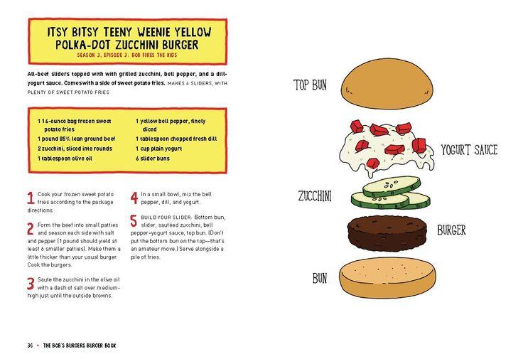 Itsy Bitsy Teeny Weenie Yellow Polka Dot Zucchini Burger.