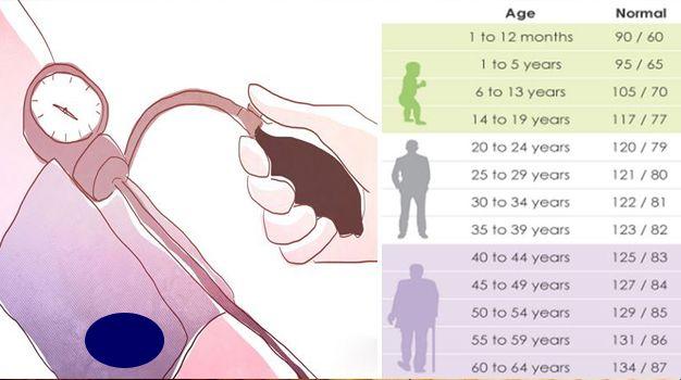 120 87 presión arterial en el embarazo