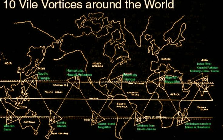 Star gates the world grid ley lines vile vortices vortexes the