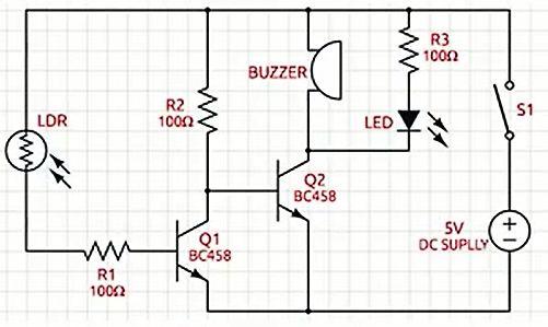 laser light security alarm
