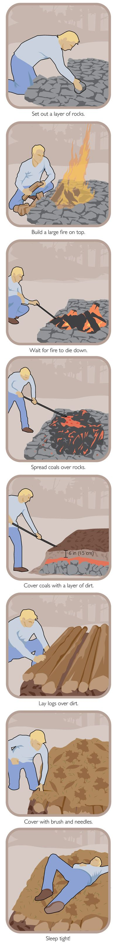 Stay Warm in a Fire Bed. This is an epic fix to a survival problem: how to get through a cold night in the wild. This eight-step process involves rocks, coals and logs.
