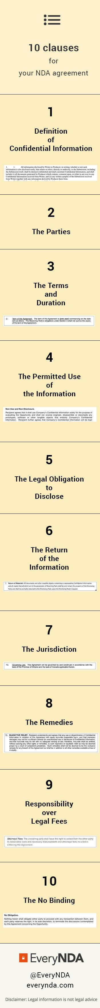 We're revealing the 10 key clauses needed to make your non-disclosure agreement worth more than just the paper it's written on.