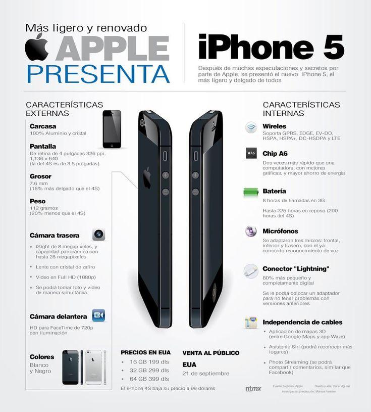 Apple 5, más ligero y renovado #infografiaNuevo Iphone, Iphone 5S, New, Spanish Posters, Infografia Infographic, Renovado Infografia, New Technology, Spanish Resources, Más Ligeros