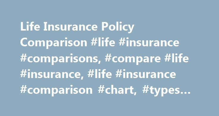 Life Insurance Policy Comparison #life #insurance #comparisons, #compare #life #insurance, #life #insurance #comparison #chart, #types #of #life #insurance http://virginia.remmont.com/life-insurance-policy-comparison-life-insurance-comparisons-compare-life-insurance-life-insurance-comparison-chart-types-of-life-insurance/  Life insurance comparison from Nationwide 1 Access to your money – This assumes that the contract qualifies as life insurance under section 7702 of the Internal Revenue…
