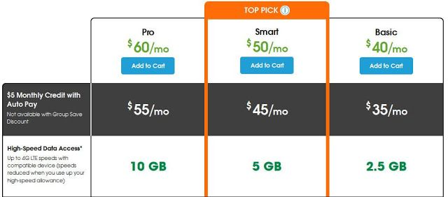 cricket wireless phone plans The $40 Basic Plan includes Unlimited Nationwide Talk, Text and 2.5GB of data Up to 4G LTE speeds