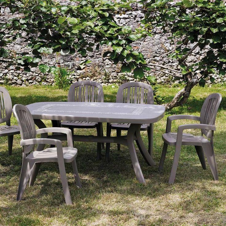 17 migliori immagini su tavoli e sedie da giardino su - Tavoli in plastica da esterno ...