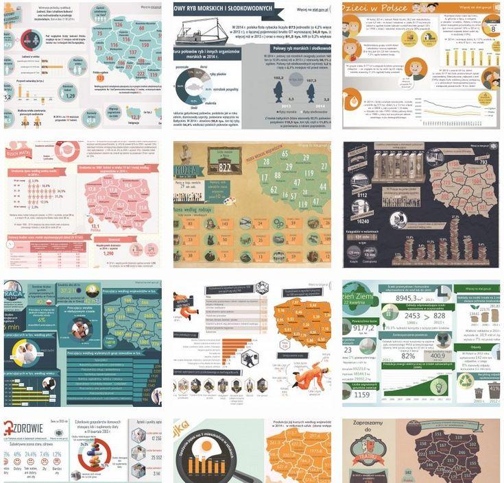 Główny Urząd Statystyczny / Infografiki, widżety