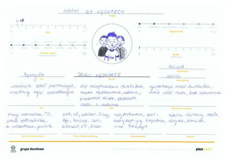 Grupa docelowa - dzieci wędkarze / projekt - aparat dla wędkarzy.