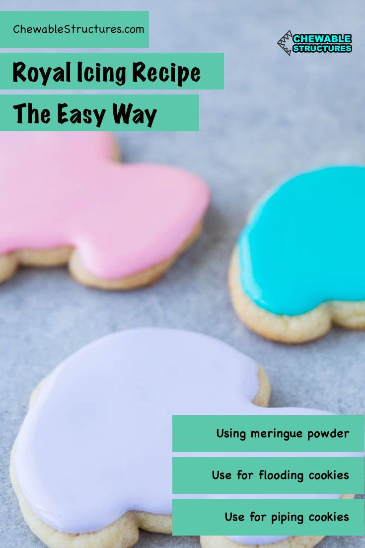 Sugar Cookie Icing With 3 Ingredients Chewable Structures Recipe In 2020 Royal Icing Royal Icing Cookies Recipe Sugar Cookie Icing