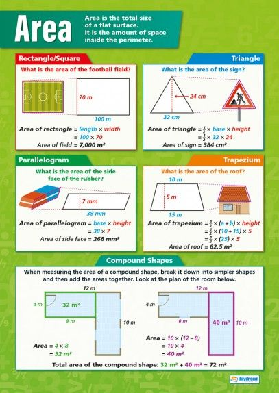 Area – Maths Poster
