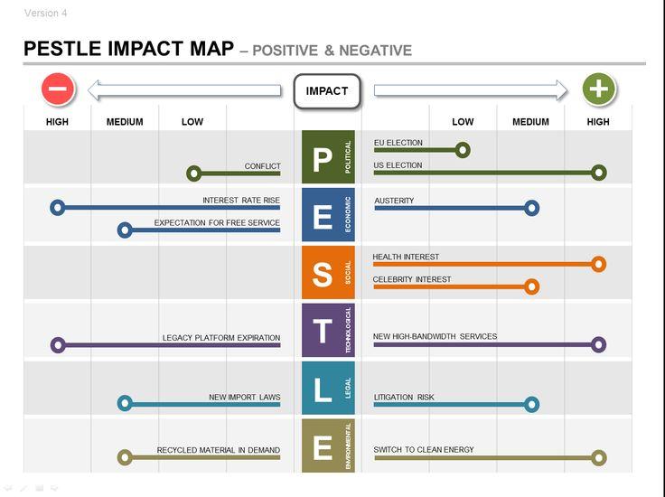 89 best Product's Roadmap images on Pinterest | Productivity ...
