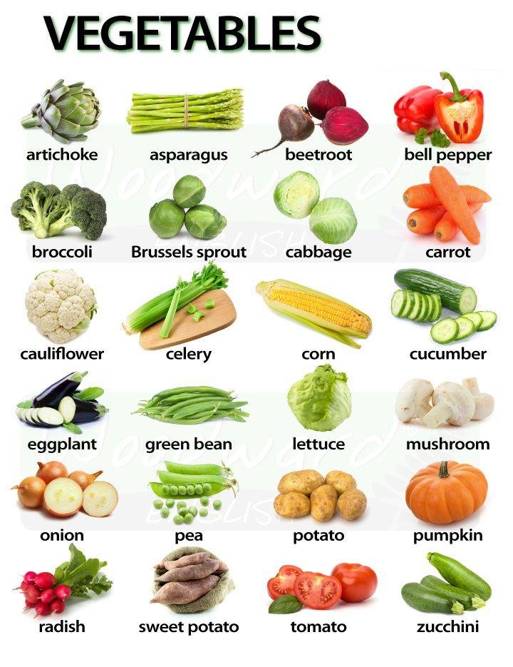 Vegetables In English اسماء الخضروات بالانلجيزية English Vocabulary List English Vocabulary Learn English