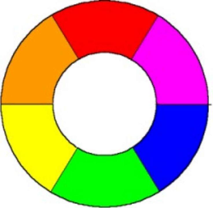 Kleuren mengen is een vak apart. Je zultdit hetbesteleren door het te doen en het juiste systeem te gebruiken. Voordat je hiermee begint, is het goed om enige basiskennis te hebben over kleuren. In dit artikel vind jede belangrijkstebasistheorie over kleuren. Lichtkleuren primaire kleuren Tussen het mengen van licht en het mengen van verf bestaat …