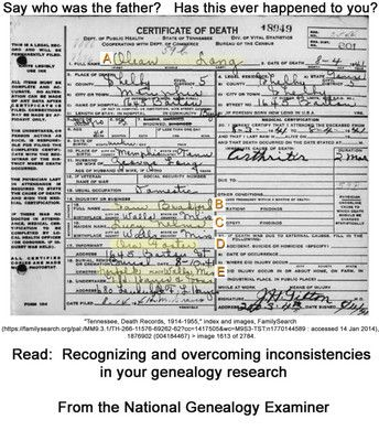 Say who is the father? Has this happened to you before? Recognizing and overcoming inconsistencies in genealogy research.