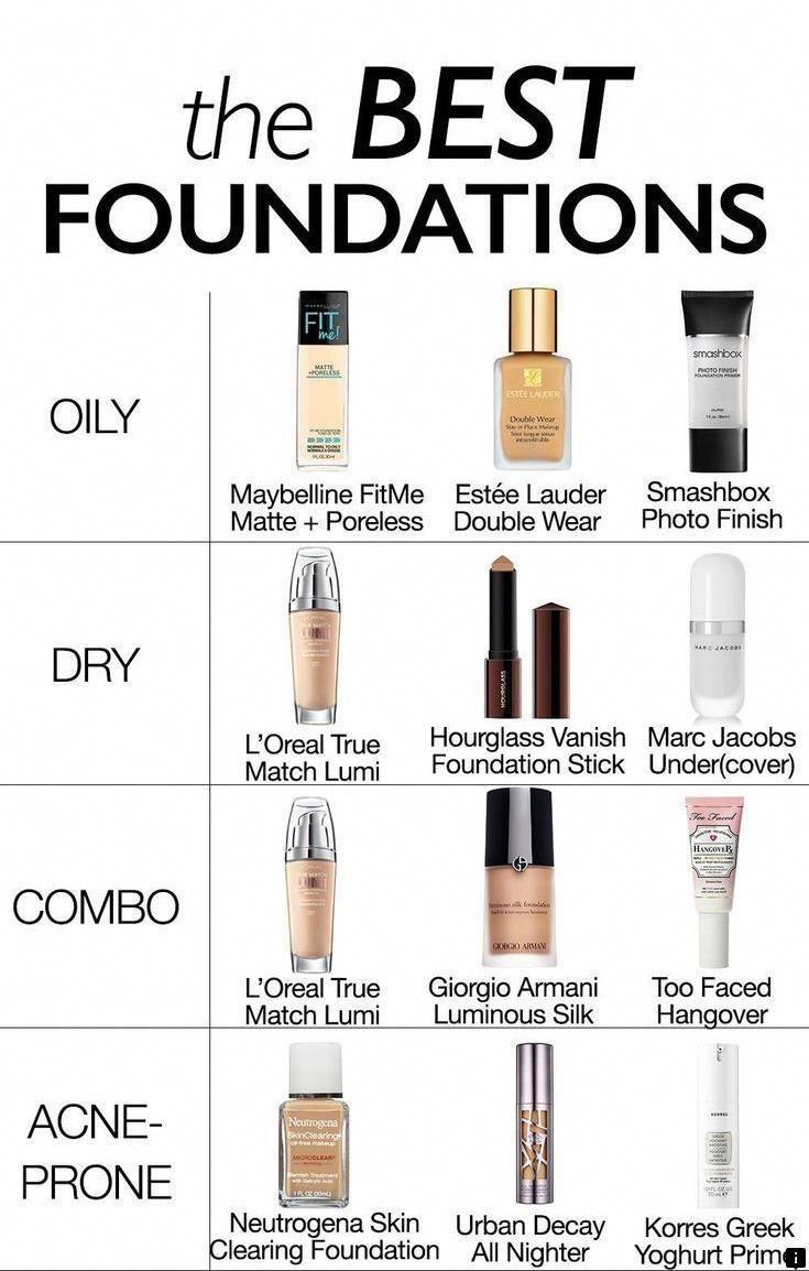 ~~ Bekijk de webpagina om meer te lezen over de beste gezichtscrème. Klik op de link om te lezen