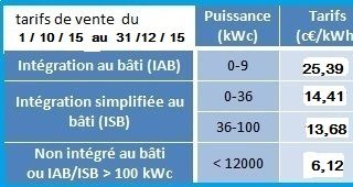 Tarifs d'achat de l electricite photovoltaique du 1 juillet 2015 au 30 septembrejuin 2015 electricite photovoltaique-les-enenergies-renouvelables.eu