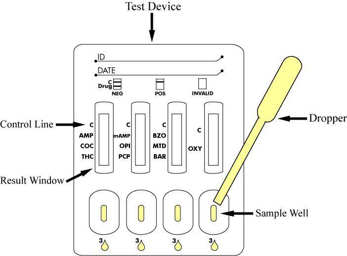 115 best My Drug Test Product & information images on