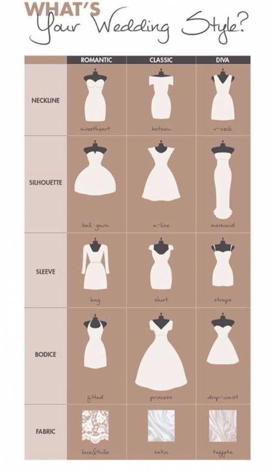 Select your Style weeding dress. combinación de estilos