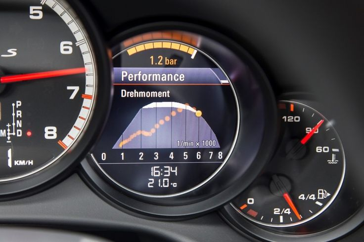 Detail : Instrument Panel - car-ux
