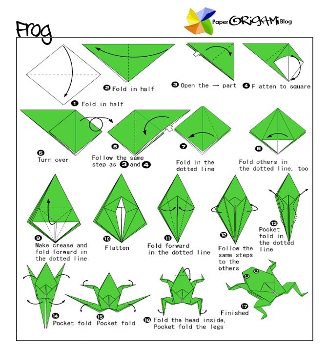 2 Origami Frog Printable Instructions Origami Turtle, Origami