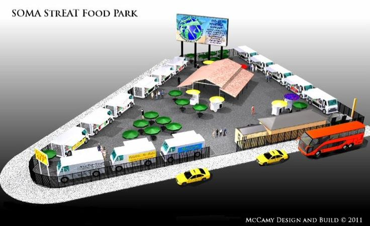 Inside Scoop SF » SoMa StrEAT Food Park forges ahead