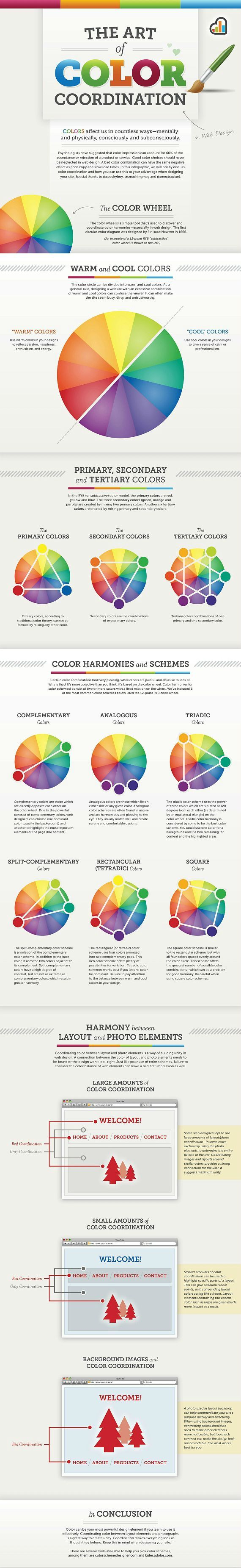 Colours, their palettes, and how to use them in layouts.