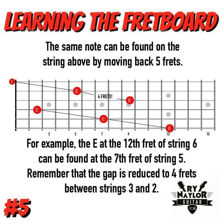 Learn Guitar Chords: Best 25+ Guitar Sheet Ideas On Pinterest